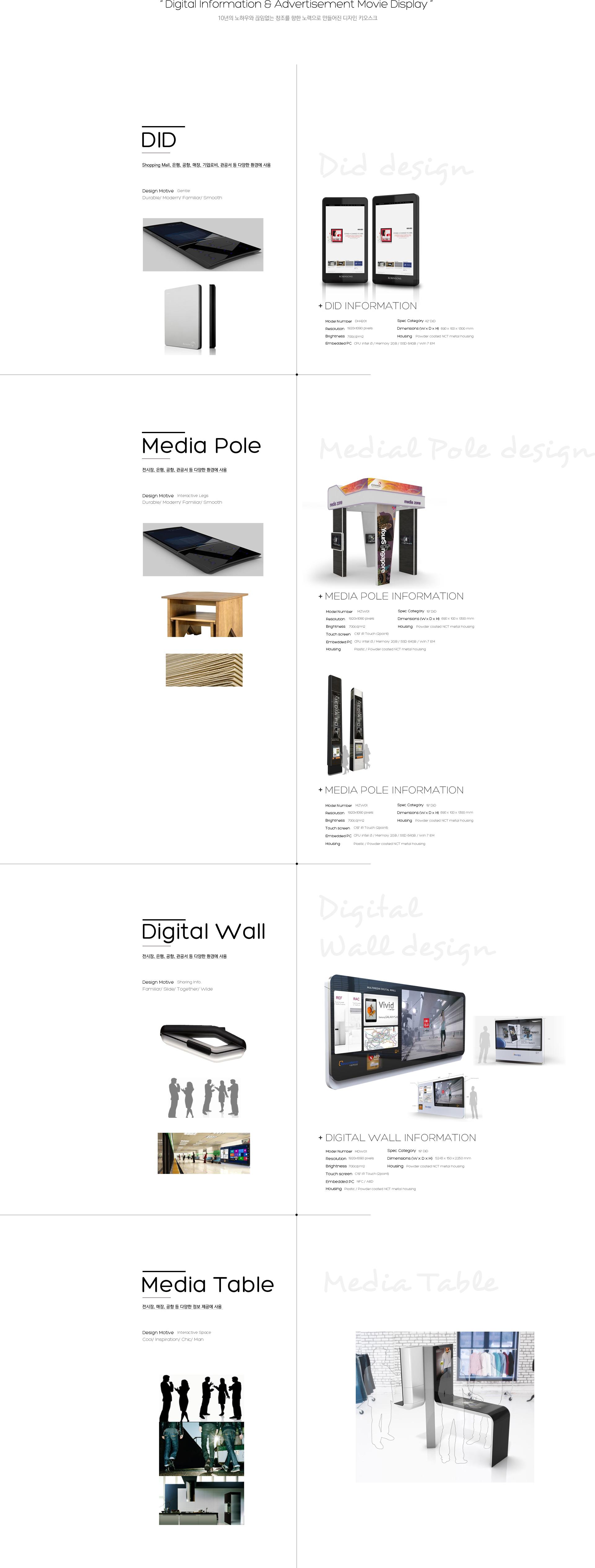06-하드웨어-did